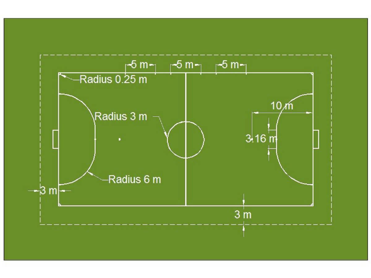 Tìm hiểu chiều dài sân bóng đá theo tiêu chuẩn FIFA